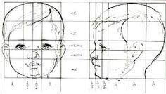 Retrato de bebé. Imagen del libro Drawing the head & hands, Andrew Loomis