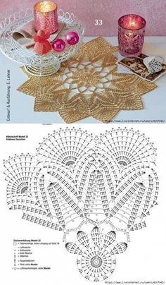 How to read this kind of pattern? Filet Crochet, Crochet Doily Diagram, Crochet Mandala Pattern, Crochet Chart, Thread Crochet, Crochet Patterns, Crochet Sunflower, Crochet Flowers, Crochet Dollies