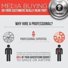 Sometimes, numbers just speak for themselves. In the case of media buying, professional media buyers understand the necessity of getting the right message across to the right consumers. They also have extensive experience in getting the most for your ad dollars. To extend your market reach and optimize your advertising budget, let a professional media buyer do what they do best.  Contact Meridian-Chiles today to speak with an expert media buyer.