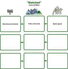 Houghton Mifflin Graphic Organizer Cause and Effect Chain for Hatchet Reading Lessons, Reading Skills, Reading Activities, Teaching Reading, Hatchet Activities, Hatchet Book, Hatchet Gary Paulsen, Graphic Organisers, 6th Grade Reading