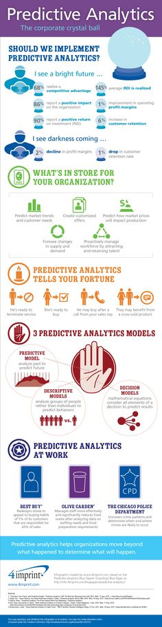 4Imprint_PredictiveAnalytics