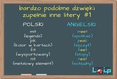 "samogłoski (vowels) ""mit"" ""meet"" (vowel [i:]) - angielski z LOIP Learning To Relax, Ways Of Learning, Learning Styles, Learning Process, Student Learning, Learn Polish, Polish Language, Importance Of Education, Languages Online"