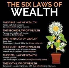 The six laws of wealth, teaching the basics of money - So you can make a lot of. - Finance tips, saving money, budgeting planner Financial Quotes, Financial Peace, Financial Tips, Financial Literacy, Financial Planning, Vie Motivation, Business Motivation, Sales Motivation, Motivation Success