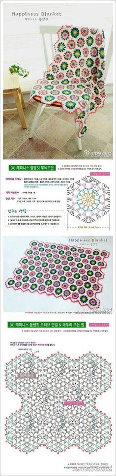 Crochet blanket chart pattern