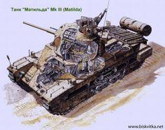 Разрез на танкове / Sectional drawing of tanks