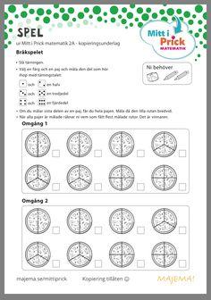 Math Fractions, Knowledge Is Power, School Fun, Teaching Math, Mathematics, Teacher, Tips, Math, Advice