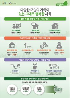 2014 여성가족부 업무보고_다양한 모습의 가족이 모두 행복한 대한민국