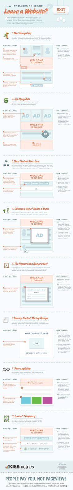 Why your visitor leave your website ?