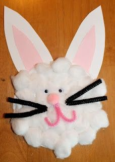 Bunny Face Plate Idea