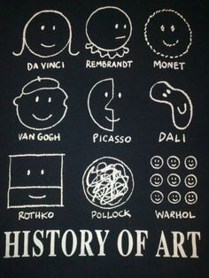 The history of art!