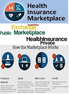 It is very needful to know about new health care insurance explanation. What is Health insurance exchange – health insurance marketplace? Health insurance exchange or marketplace is a new way to find quality health coverage.On the journey to reform healthcare, private and public health insurance exchanges are an enabler for states and payers to improve access and quality to affordable healthcare.