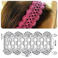 Exceptional Stitches Make a Crochet Hat Ideas. Extraordinary Stitches Make a Crochet Hat Ideas. Bandeau Crochet, Crochet Headband Pattern, Crochet Diy, Crochet Motifs, Crochet Diagram, Crochet Chart, Thread Crochet, Crochet Stitches, Crochet Headbands