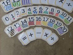 the red kitchen: The Anatomy of Great Math Flashcards