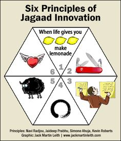 """Jugaad means solving a customer problem or tackling a social issue in the most innovative way when your resources are constrained."" (Jack Martin Leith blog)"