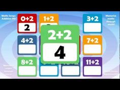 Addition Song +2 from Maths Songs: Addition HD iPad App