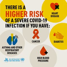 There is a higher risk of severe #COVID19 for people living with: 🔸#Diabetes 🔸High blood pressure 🔸Asthma and other respiratory diseases 🔸Cancers 🔸Heart disease Health And Safety, Health And Wellness, Health Fitness, International Health, High Risk, Asthma, Art Plastique, How To Stay Healthy, Diabetes