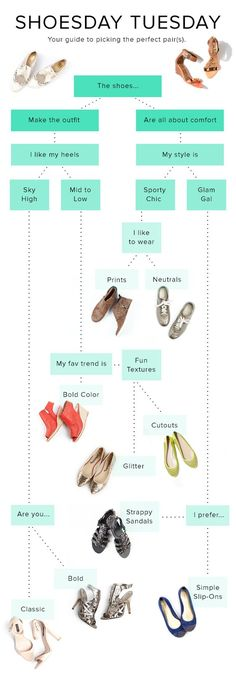Who doesn't need more shoes? Use our guide to pick out your next pair! Shopping secondhand for shoes means less guilt about the price or environment. It's the cycle of . . . fashion. Join the movement today.