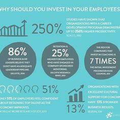 This is why you should invest in your employees! Not sure who created this but, boy does it show how much improvement can happen from just building a brand internally. Look after your staff and they'll look after you.  Contact us today for your complimentary 1 hour, obligation free consultation. We can help you find the gaps in your business and help you fix them so your business runs as smooth as a new car. Don't miss out. Contact us today. #business #failtopreparepreparetofail…
