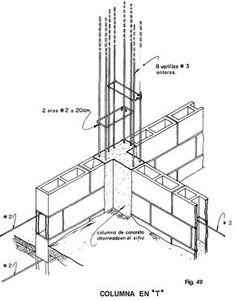 Concrete Building Blocks, Concrete Block Walls, Diy Concrete Countertops, Building Stairs, Building A House, Concrete Formwork, Reinforced Concrete, Rebar Detailing, Architecture Blueprints
