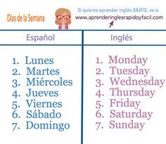 Días de la semana en inglés