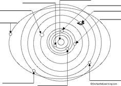 103 best solar system diagram images solar power alternative Solar Panel Pools solar system diagram to label