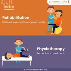 Rehabilitation Centre in Chennai Spinal Cord Injury, Brain Injury, Botox Injections, Muscle Spasms, Bone And Joint, Occupational Therapist, Speech And Language, Physical Therapy, Speech Therapy