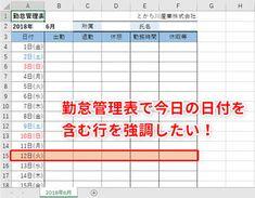 Periodic Table, Windows, Periodic Table Chart, Periotic Table, Ramen, Window
