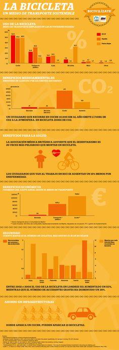 Bicivilízate. La bicicleta, un medio de transporte sostenible