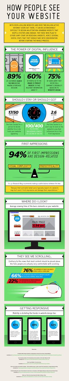Infographic: How People See Your #Website 👀   With over a billion websites and over two billion active internet users out there, it can be astonishingly difficult to #design an attention-grabbing website that keeps a visitor long enough. For those who plan to either jump-start or redesign a website, here's several useful stats that they should take into consideration before starting the whole process.  #webdesign #marketing