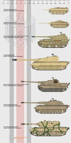 I don't know for sure it some of these tanks are real, but I like the designs regardless. Army Vehicles, Armored Vehicles, Military Weapons, Military Army, Diorama, Military Drawings, German Soldiers Ww2, War Thunder, Armored Fighting Vehicle