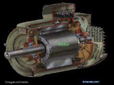 Motor trifasikoak