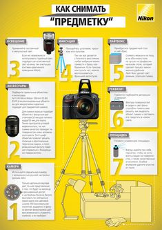 How to photograph works so that their purchase .- How to photograph works to be bought: Nikon's proprietary subject shooting workshop and useful tips from experienced craftsmen – Masters Fair – handmade, handmade School Photography, Photography Lessons, Photo Tips, Photo And Video, Photography Software, Photo Processing, Foto Instagram, Tips & Tricks, Foto Art