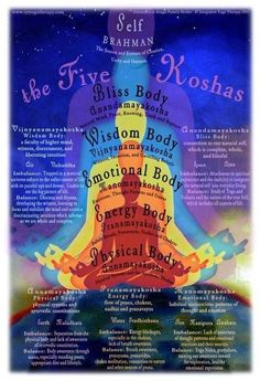 The Five Koshas ~ The source and Essence, Creation, Unity and Oneness Bliss body, Wisdom body, Emotional body, Energy body & Physical body.