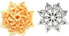 ............Arte em Casa............: Modelo de Flores
