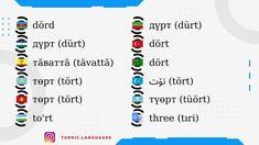 KARŞILAŞTIRMALI TÜRK DİLLERİ SÖZLÜĞÜ - DÖRT Turkic Languages, Ptsd