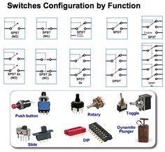 Liquid Level Switches Information Engineering360
