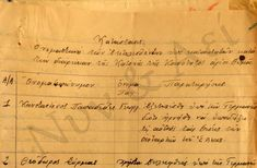 Νυν & Αεί: Εκτελέσεις των Γερμανών στη Λιάτανη (Άγ. Θωμάς) Βο...
