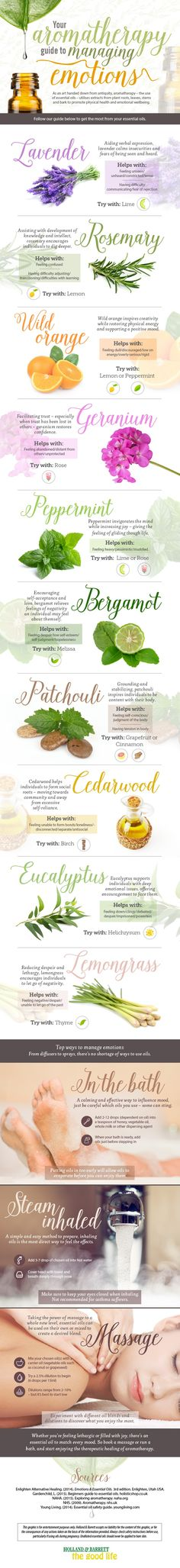 Your visual guide to using Aromatherapy and Essential Oils to Manage Mood and Energy! ❤