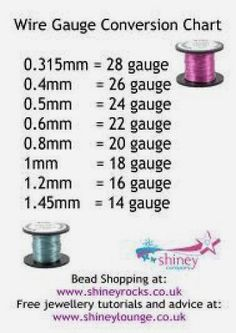 Wire gauge to inches and millimeters conversion chart jewelry tutorial diy wire jewelry image description tutorial for woven wire bezel wire jewellry greentooth Image collections