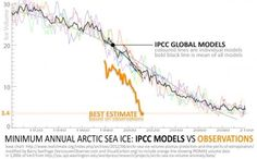 """Vancouver, BC -A """"radical shift"""" is plunging the Arctic Ocean towards an ice-free state for the first time in millions of years. One of the world's foremost ice experts, Professor Peter Wadhams of Cambridge University, calls it a """"global disaster"""" that will cause such a big boost in global temperatures that even such extreme measures as geo-engineering need to be considered urgently...  These IPCC models are off by many decades — whole generations, in fact. New models are being developed for…"""