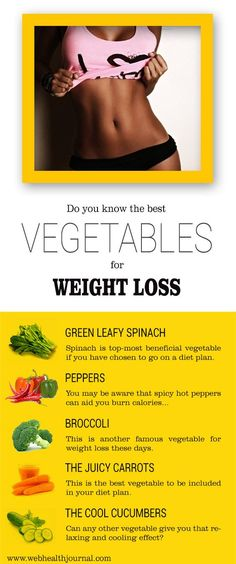 Ketogenic diet rapid weight loss guide lose up to 30 lbs in 30 do you know the best vegetables for weight loss diet diettips fitness fandeluxe Gallery