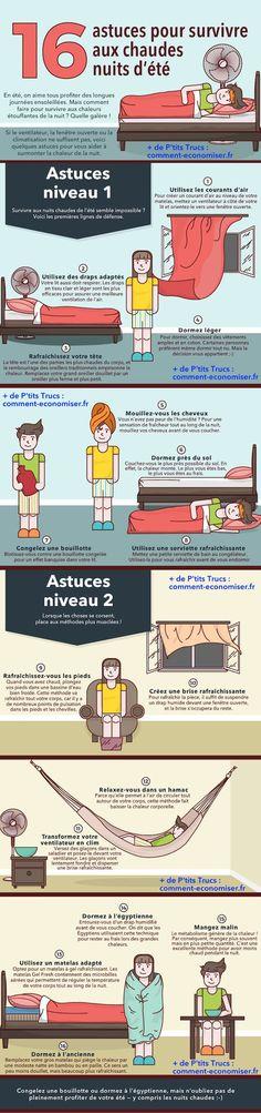 Ce Guide Vous Explique Comment Rester au FRAIS Pendant les CHAUDES Nuits d'Été.