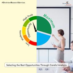 With a team of industry veterans and experienced consultants, we help you to identify the best opportunities in terms of regions, markets, segments, applications and products. Click the link to get in touch with us or simply give a call at +1-313-307-4176. #OpportunityScreening #StratviewResearchServices #StratviewResearch #marketanalysis #marketinsights All News, Job Title, Application Development, Market Research, Assessment, A Team, Opportunity, Insight, Investing