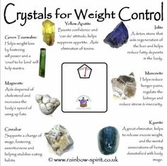 Crystals for weight control