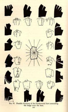 Dart ManipulationMabel Erwin 'Practical Dress Design' (1940) p.202