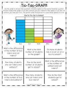 Statistics & Probability - FREE--First Grade a la Carte: Tic-Tac-Graph Students answer questions about the bar graph. Graphing First Grade, Second Grade Math, Grade 2, Graphing Worksheets, Graphing Activities, Numeracy, Math Games, Math Stations, Math Centers