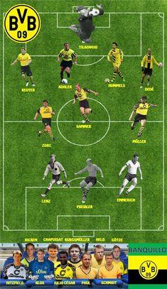 Best Football Players, Football Art, Sports Humor, Retro, Soccer, Baseball Cards, German, Football Squads, Training