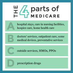 We explain each part of Medicare at our website. Click the image above to go to our page. There are 4 Medicare Parts. Find out how the parts of Medicare provide coverage for different services, such as hospital and outpatient. Medical Social Work, Health Insurance Options, Life And Health Insurance, Health Information Management, Netflix, Medical Billing And Coding, Social Security Benefits, Thing 1, Home Health Care