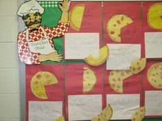 pizza fractions... add a writing/story problem component