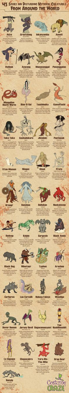 45 Scary and Disturbing Mythical Creatures From Around the World http://geekxgirls.com/article.php?ID=9253